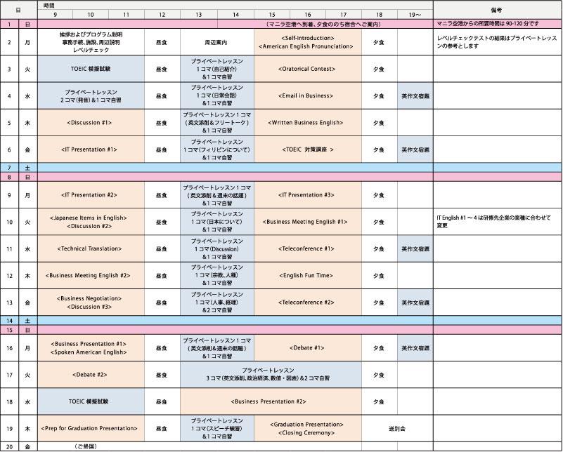 21日間のプログラム例紹介